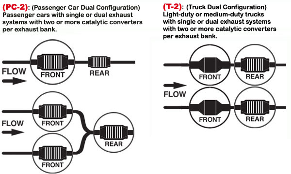 View Diagram: Dual Exhaust System Diagram At Woreks.co